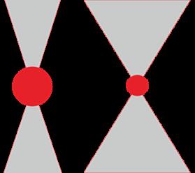 Laser dots comparison Standard Head vs 4'' Head